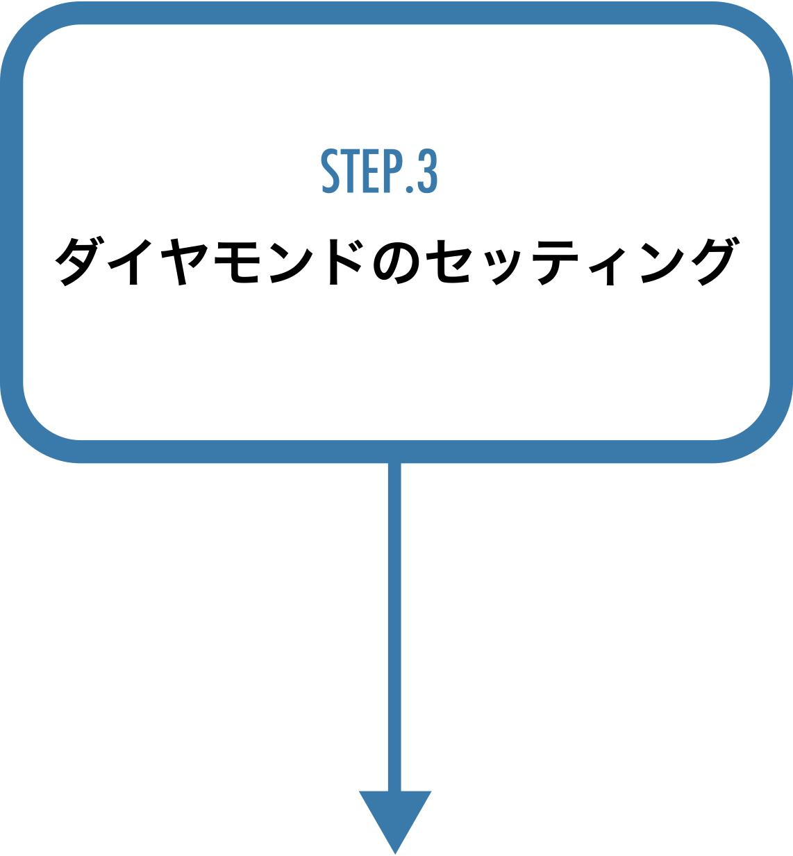 STEP3ダイヤモンドのセッティング