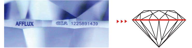 AFFLUX Diamondと鑑定書の同一性を刻印で証明